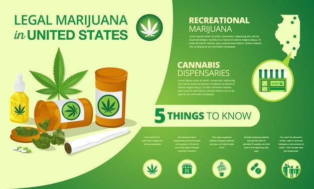 Statut de légalisation de la marijuana infographique aux états-unis