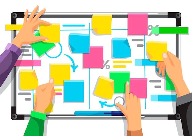 Stratégie d'entreprise des collaborateurs
