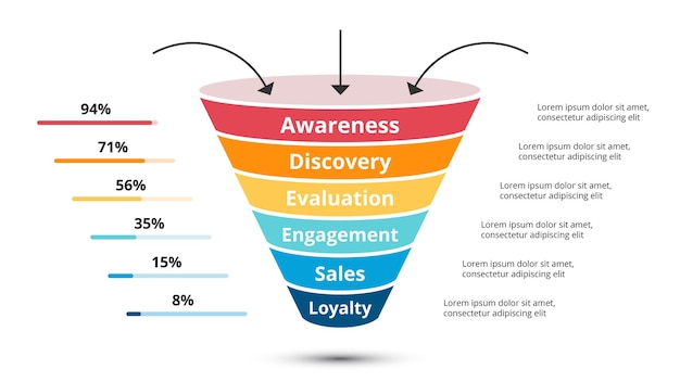 Stratégie marketing entonnoir de vente modèles d'infographie diapositive de présentation d'entreprise 6 étapes
