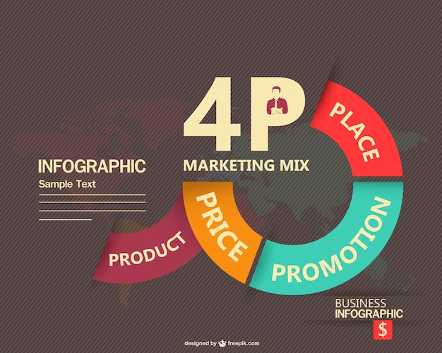 Stratégie de marketing infograhic