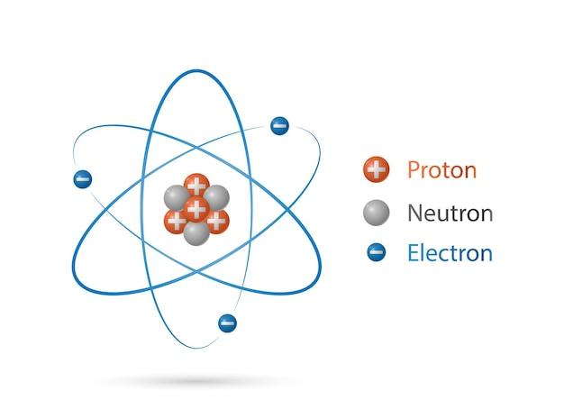 Structure de l'atome et modèle mécanique quantique