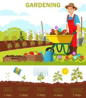 Structure infographique bannière plat jardinage moderne