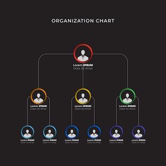 Structure organisationnelle de l'entreprise sur fond noir. éléments infographiques de hiérarchie d'entreprise.