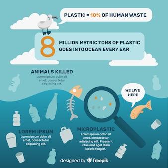 Style plat infographique de problèmes environnementaux globaux