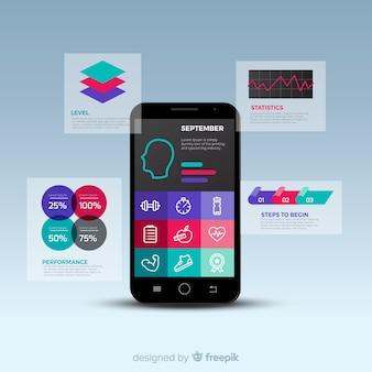 Style plat de modèle fitness app application mobile