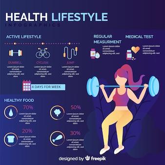 Style plat de modèle d'infographie santé