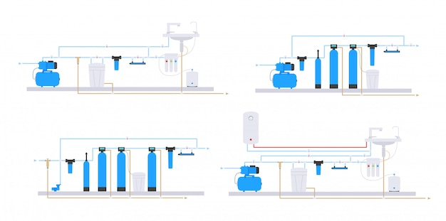 Style plat. schéma d'alimentation en eau et purification de l'eau du puits