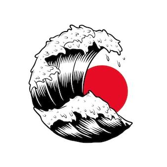 Style de la tradition japonaise
