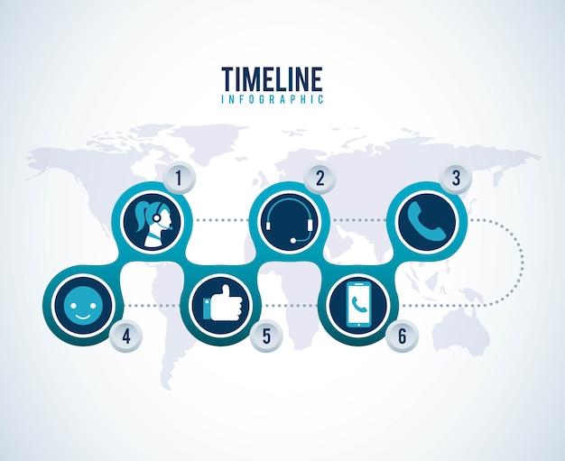 Support de centre d'appel logistique mondial de chronologie infographique