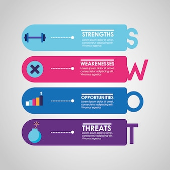 Swot - analyse infographique