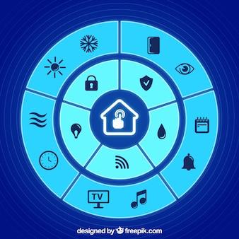 Symboles de la maison intelligente