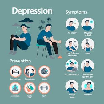 Symptôme de dépression et prévention. infographie pour les personnes ayant des problèmes de santé mentale. homme triste au désespoir. stress et solitude.