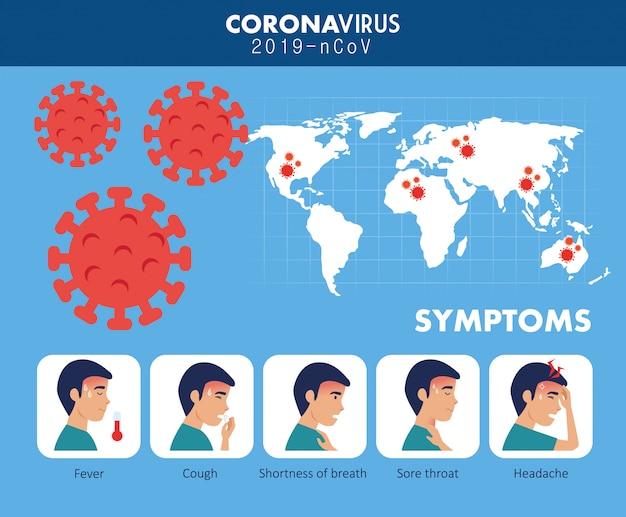 Symptômes de la campagne coronavirus 2019 ncov et icônes