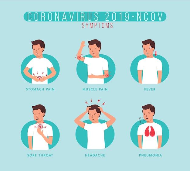 Symptômes du coronavirus 2019-ncov. caractère, homme avec différents symptômes coronavirus - toux, fièvre, éternuements, maux de tête, difficultés respiratoires, douleurs musculaires.