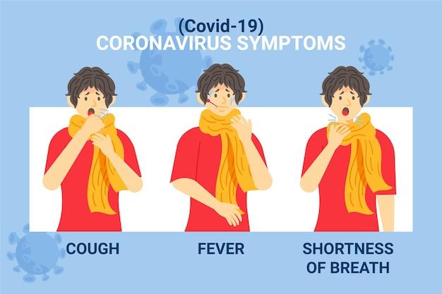 Symptômes du coronavirus covid-19 avec toux chez l'homme