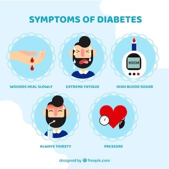 Les symptômes du diabète avec un design plat
