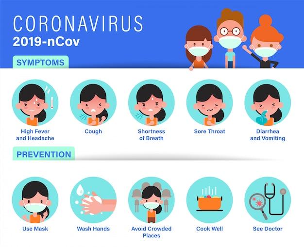 Symptômes du virus covid-19 du ncov-19 et infographie de prévention. conseils de protection contre les coronovirus. ensemble d'illustration isolée dans la bande dessinée de style design plat.