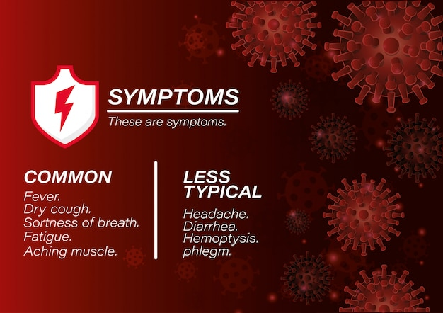 Symptômes du virus covid 19