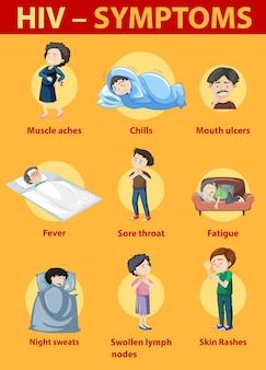 Symptômes de l'infographie de l'infection à vih