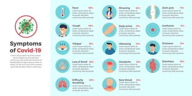 Symptômes infographiques de covid-19