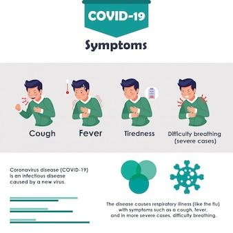Symptômes maladie