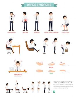 Syndrome de bureau infographique