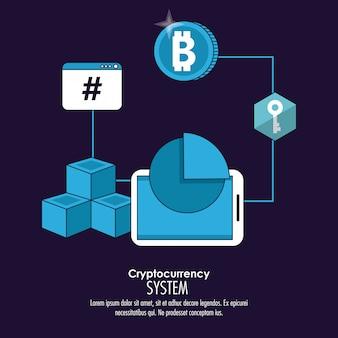 Système de crypto-monnaie et bannière de marché