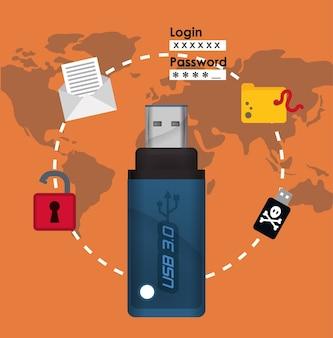 Système de cybersécurité et conception des médias
