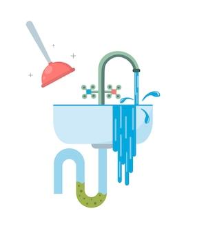 Système d'égout cassé nettoyage des égouts