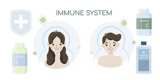 Système immunitaire. protection antivirus. prévention médicale du germe humain.