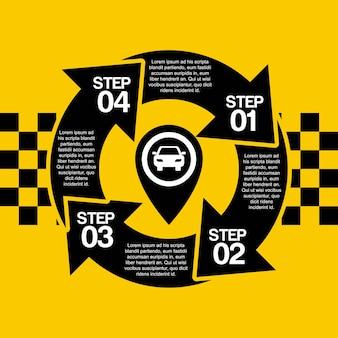 Système d'infographie de service de transport