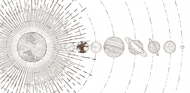 Système de planètes orbitales.