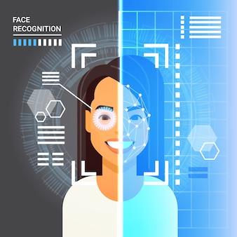 Système de reconnaissance du visage à balayage de la rétine oculaire