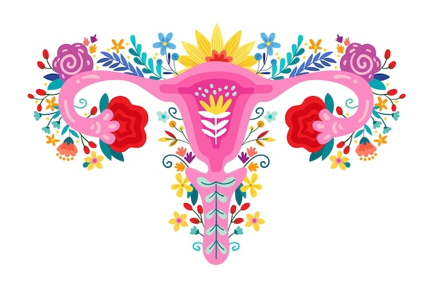 Système reproducteur féminin design plat avec des fleurs