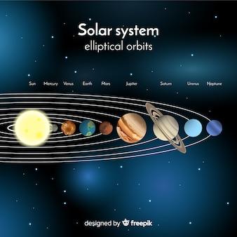 Système de système solaire élégant avec un design réaliste