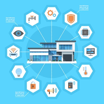 Système de technologie maison moderne concept maison intelligente infographie avec icônes de contrôle centralisé bannière