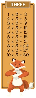 Table des maths