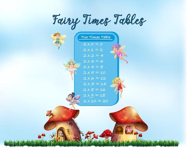 Table de multiplication mathématique féerique