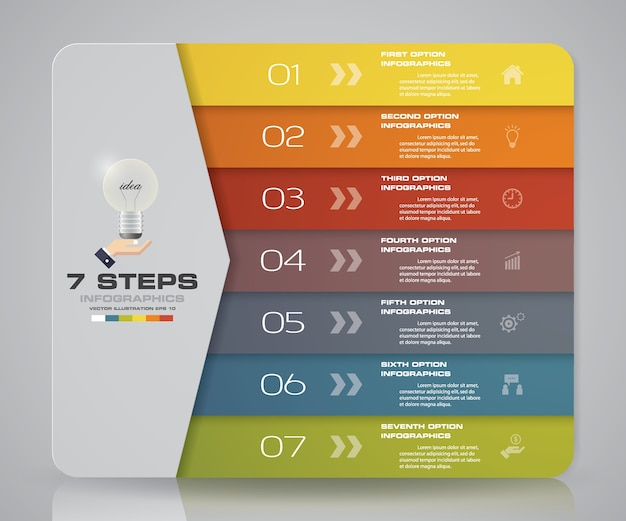 Tableau en 7 étapes pour la présentation des données.