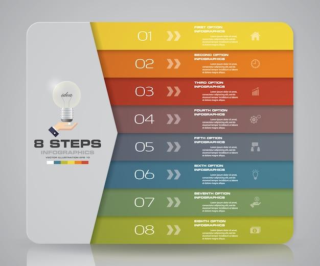 Tableau de 8 étapes pour la présentation des données.