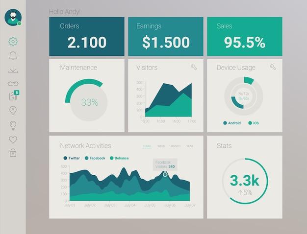 Tableau de bord de l'application d'administration de style matériel design plat futuriste