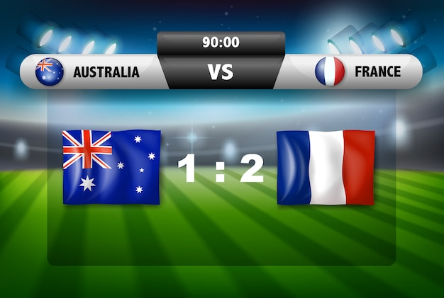 Tableau de bord australie vs france
