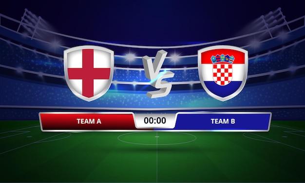 Tableau de bord complet du match de football de la coupe d'europe angleterre contre la croatie