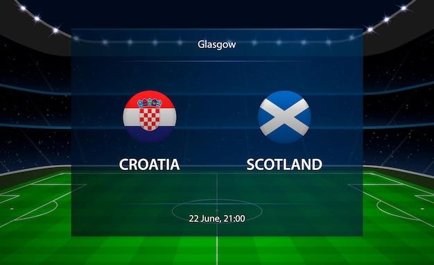 Tableau de bord de football croatie vs ecosse.