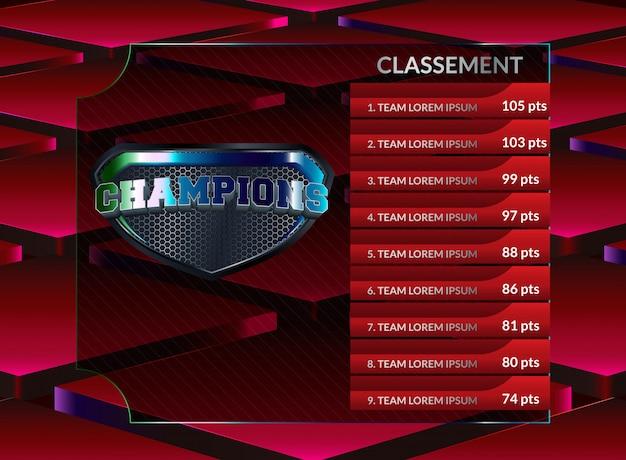 Tableau de bord de football et statistiques globales diffusées modèle de football graphique