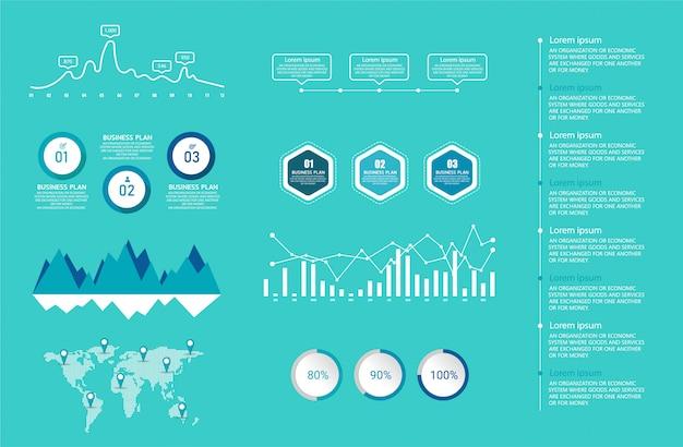 Tableau de bord infographique. caractéristiques des matériaux, utilisé pour les affaires dans l'éducation, design futuriste, tableau de bord