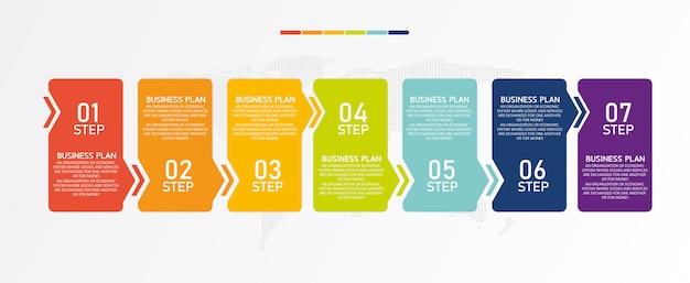 Tableau de bord infographique. caractéristiques des matériaux, utilisé pour les affaires dans l'éducation, futuriste, tableau de bord