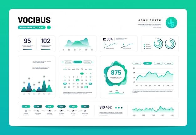Tableau de bord infographique. interface du panneau d'administration avec des tableaux, des graphiques et des diagrammes verts.
