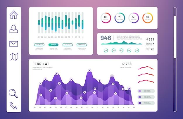 Tableau de bord infographique, panneau d'administration avec tableaux d'informations, modèle de diagrammes