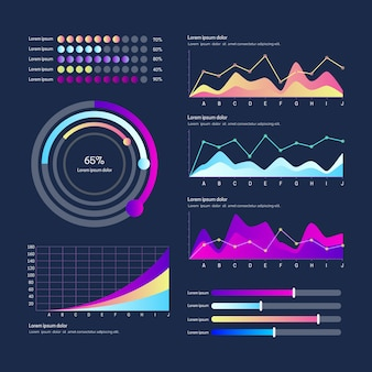 Tableau de bord des modèles de panneaux utilisateur